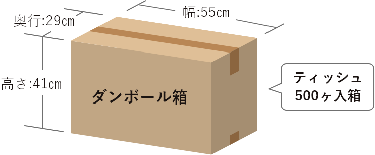 ティッシュ500ヶ入ダンボール箱の寸法